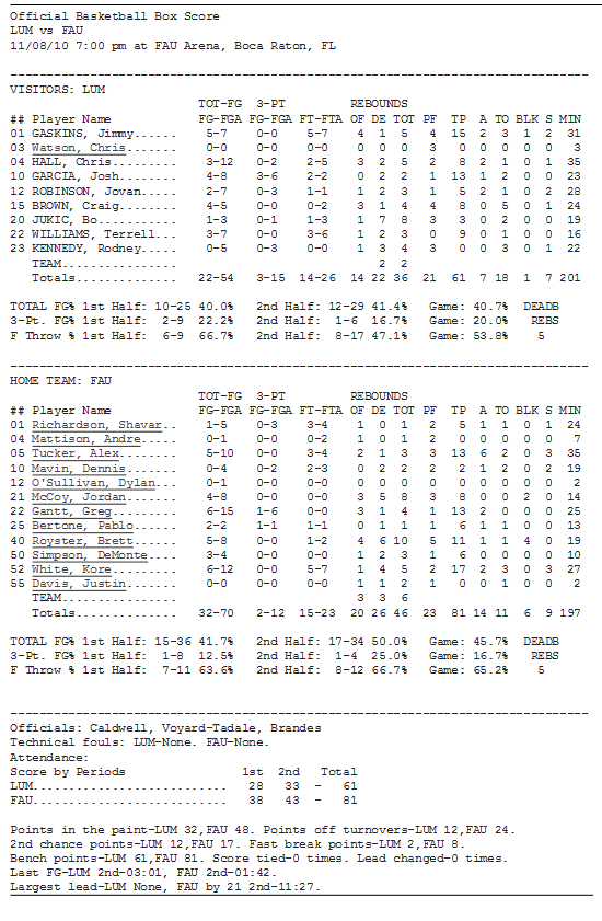 gamestats-fauvsnorthwood110410